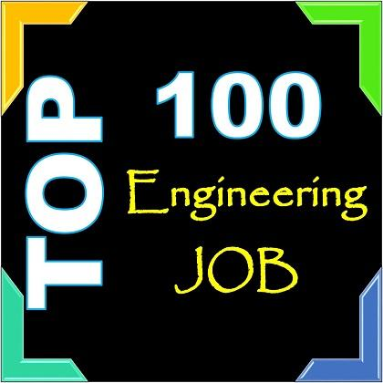 TiEEdu Top 100